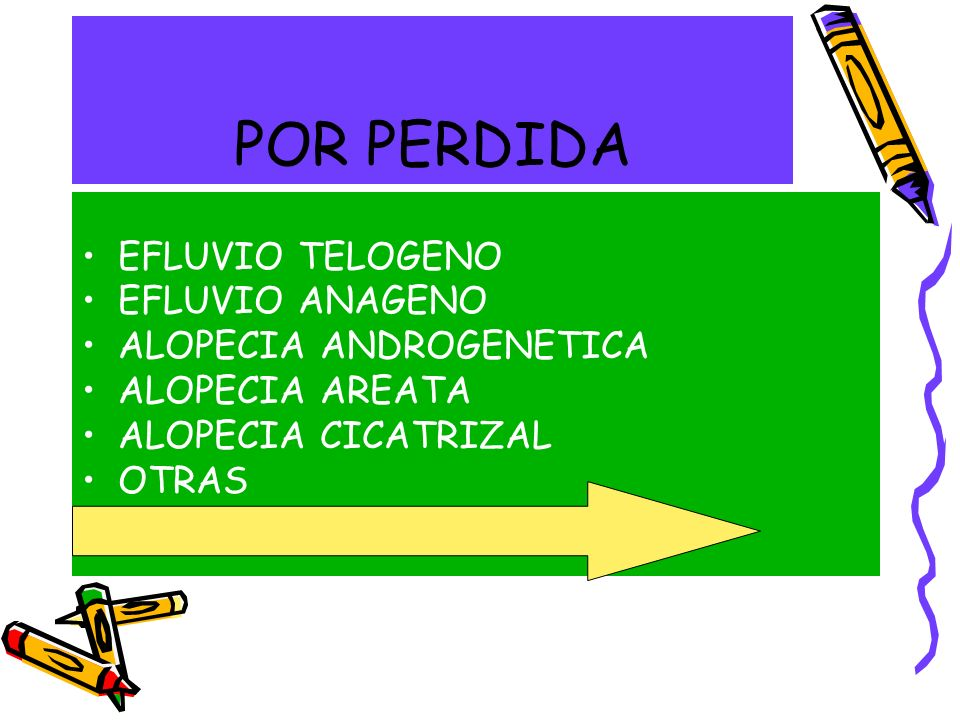 POR PERDIDA EFLUVIO TELOGENO EFLUVIO ANAGENO ALOPECIA ANDROGENETICA