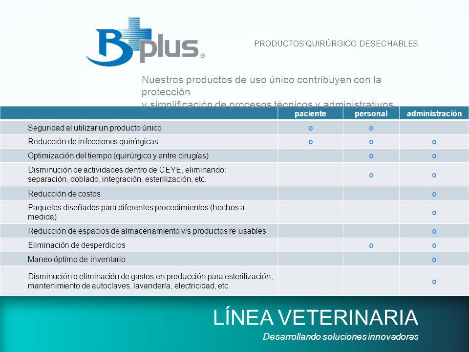 PRODUCTOS QUIRÚRGICO DESECHABLES