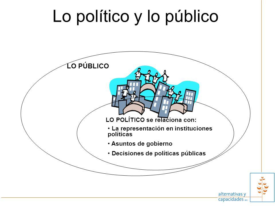 Lo político y lo público