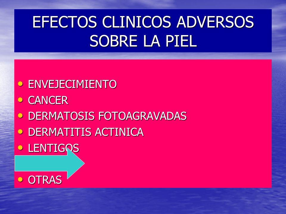 EFECTOS CLINICOS ADVERSOS SOBRE LA PIEL