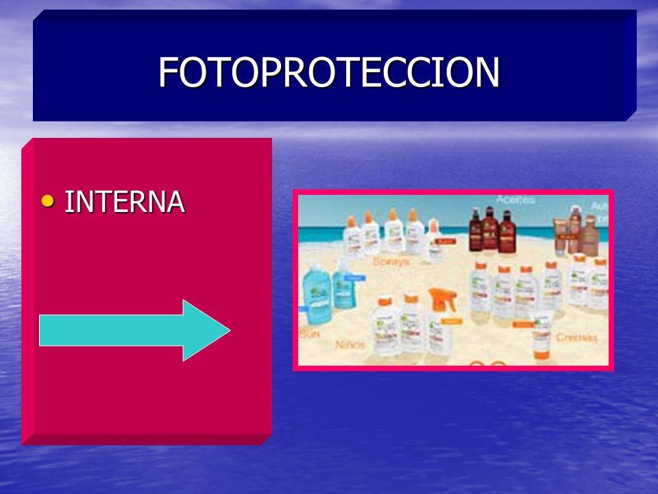 FOTOPROTECCION INTERNA EXTERNA