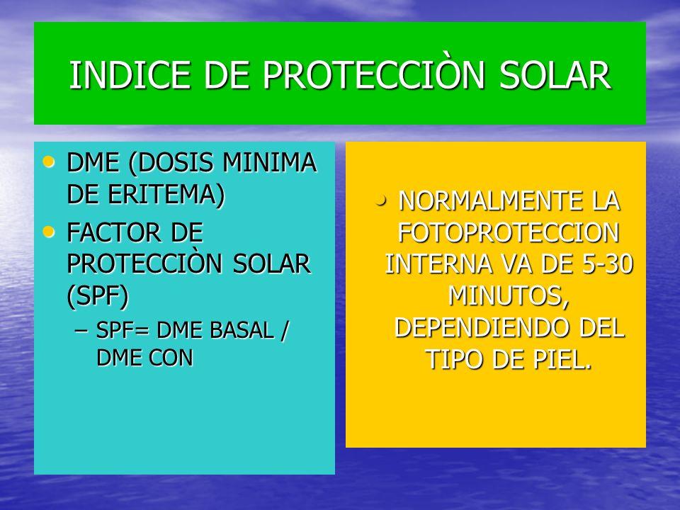 INDICE DE PROTECCIÒN SOLAR