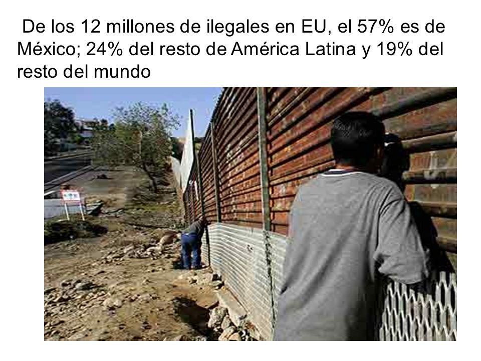 De los 12 millones de ilegales en EU, el 57% es de México; 24% del resto de América Latina y 19% del resto del mundo
