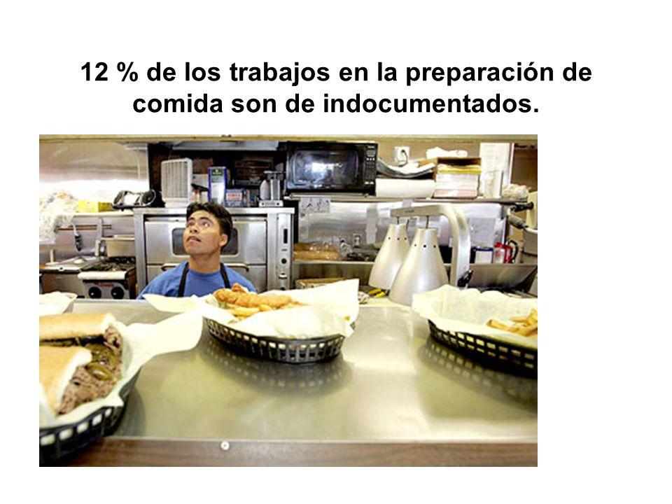 12 % de los trabajos en la preparación de comida son de indocumentados.