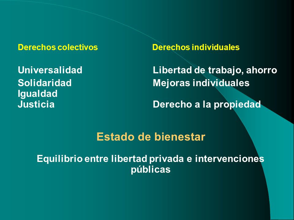Equilibrio entre libertad privada e intervenciones