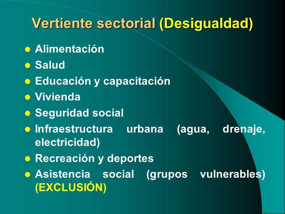 Vertiente sectorial (Desigualdad)