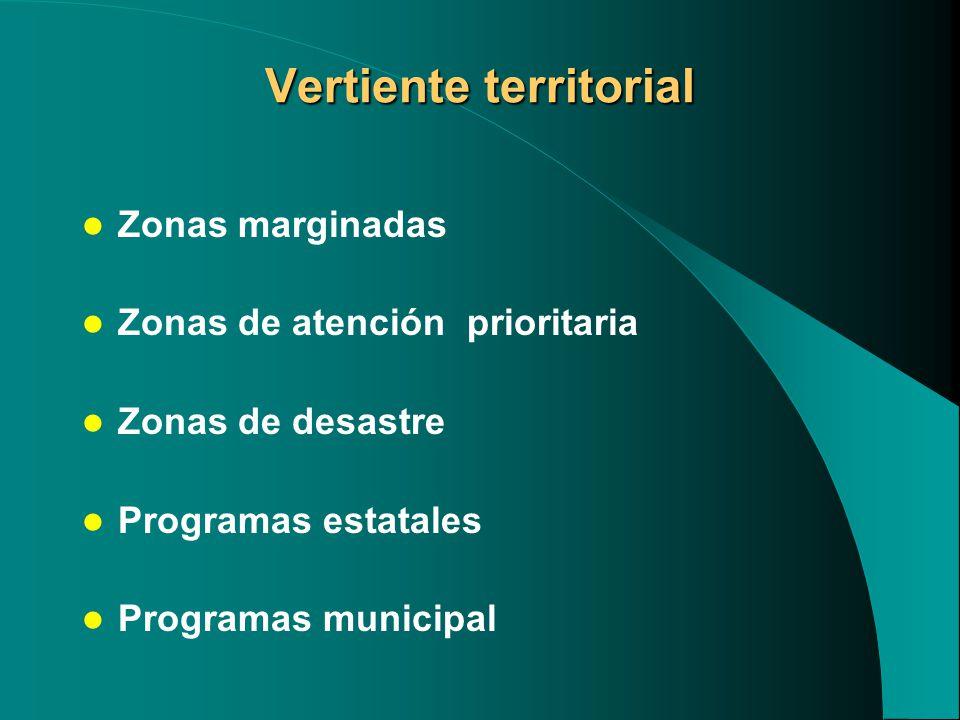 Vertiente territorial