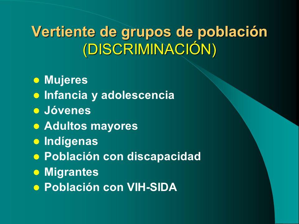 Vertiente de grupos de población (DISCRIMINACIÓN)