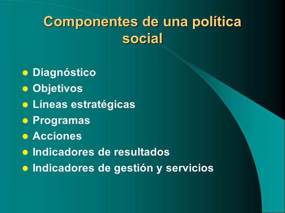 Componentes de una política social