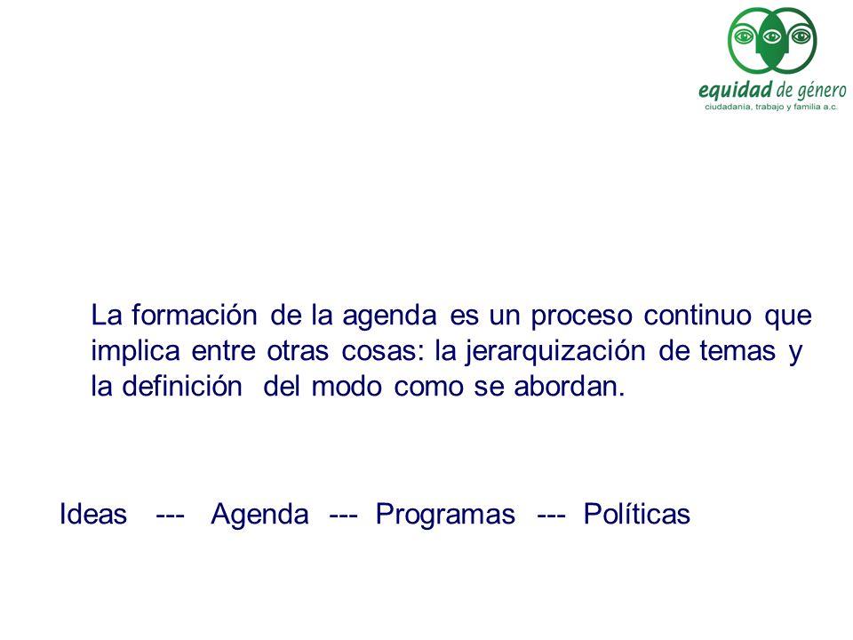 La formación de la agenda es un proceso continuo que implica entre otras cosas: la jerarquización de temas y la definición del modo como se abordan.