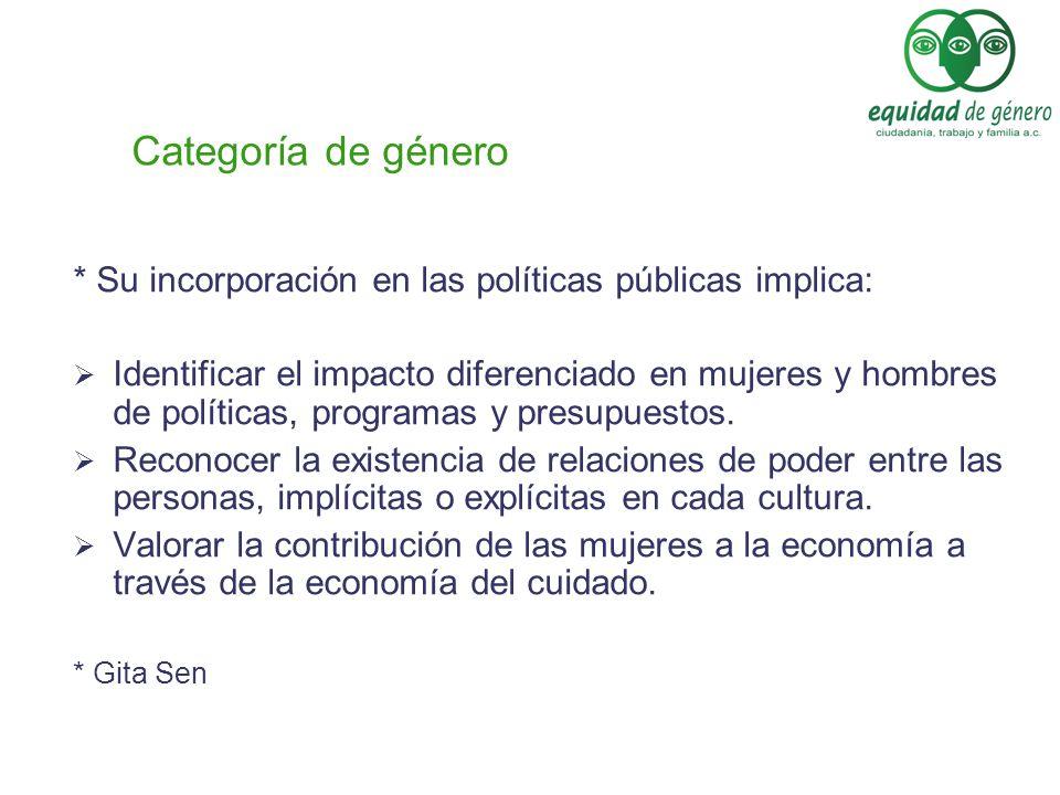 Categoría de género * Su incorporación en las políticas públicas implica: