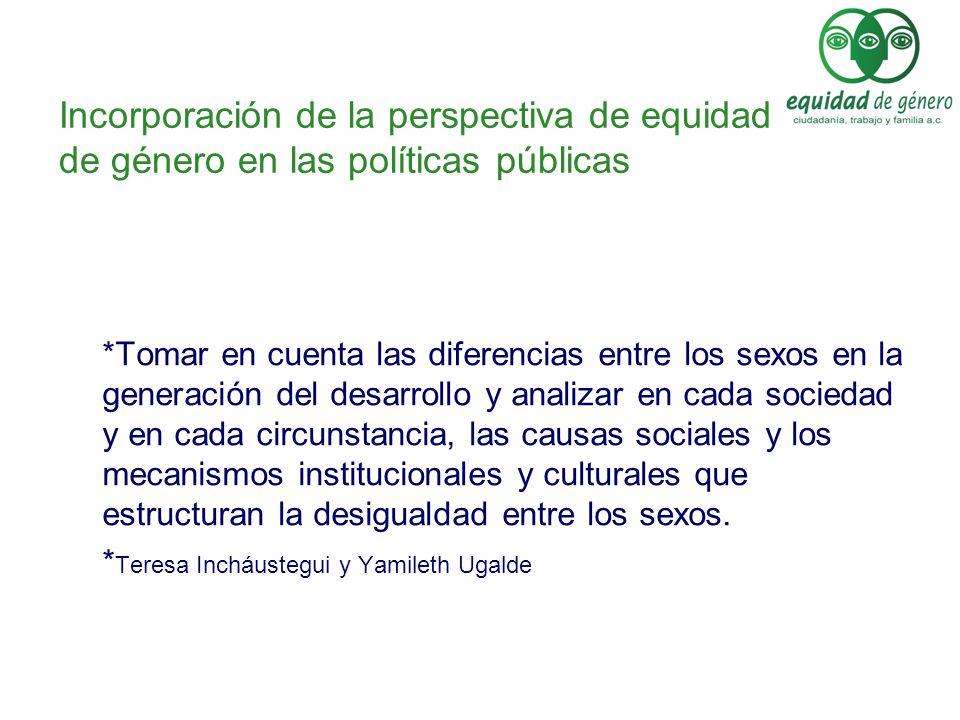 Incorporación de la perspectiva de equidad de género en las políticas públicas