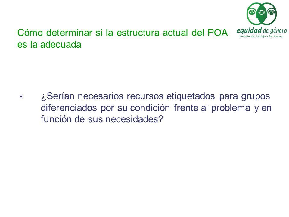 Cómo determinar si la estructura actual del POA es la adecuada