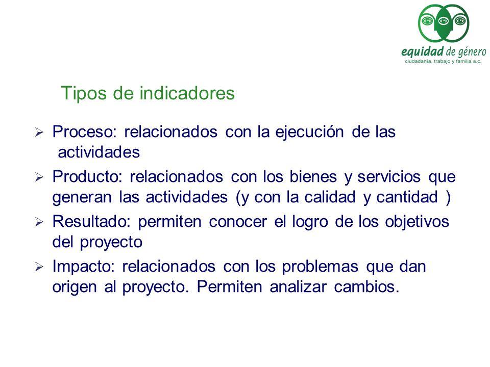 Tipos de indicadores Proceso: relacionados con la ejecución de las actividades.