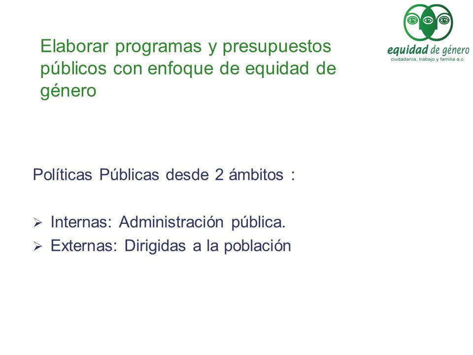 Elaborar programas y presupuestos públicos con enfoque de equidad de género