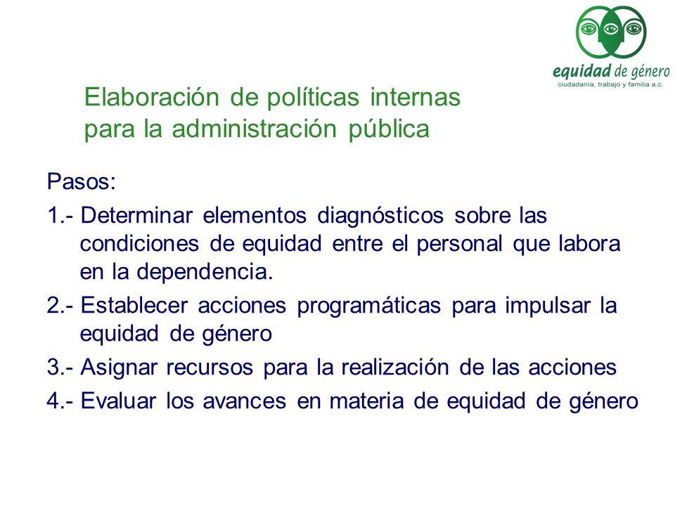 Elaboración de políticas internas para la administración pública
