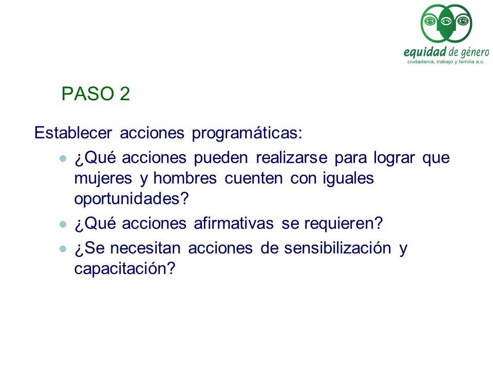 PASO 2 Establecer acciones programáticas: