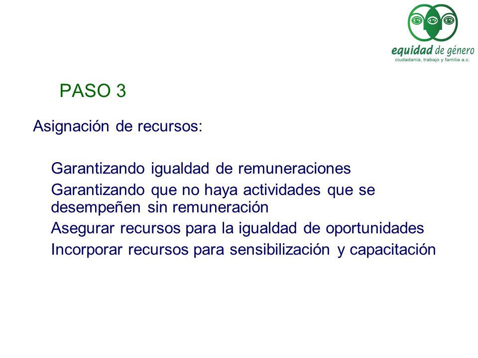 PASO 3 Asignación de recursos: Garantizando igualdad de remuneraciones