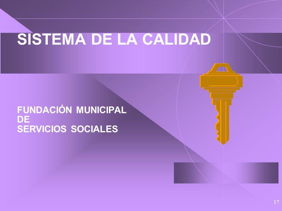 SISTEMA DE LA CALIDAD FUNDACIÓN MUNICIPAL DE SERVICIOS SOCIALES