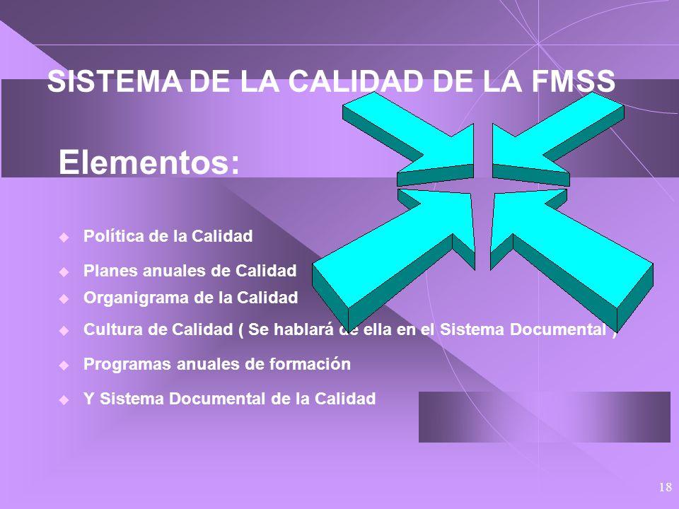 SISTEMA DE LA CALIDAD DE LA FMSS