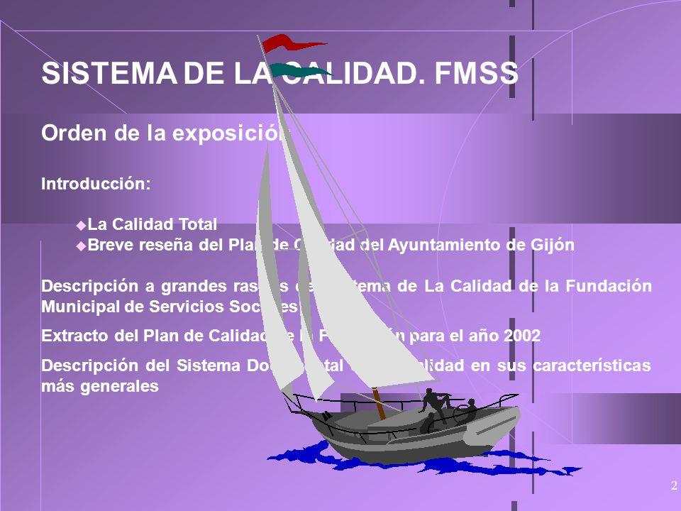 SISTEMA DE LA CALIDAD. FMSS