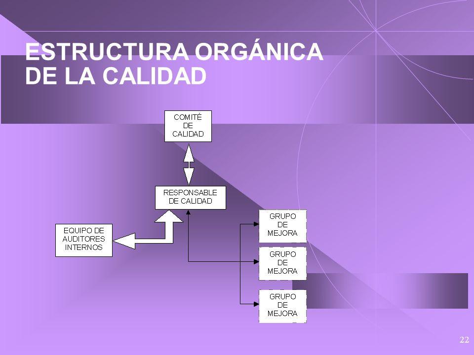 ESTRUCTURA ORGÁNICA DE LA CALIDAD