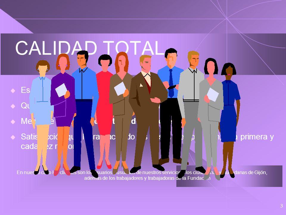 CALIDAD TOTAL Es un modo de gestionar empresas y organizaciones