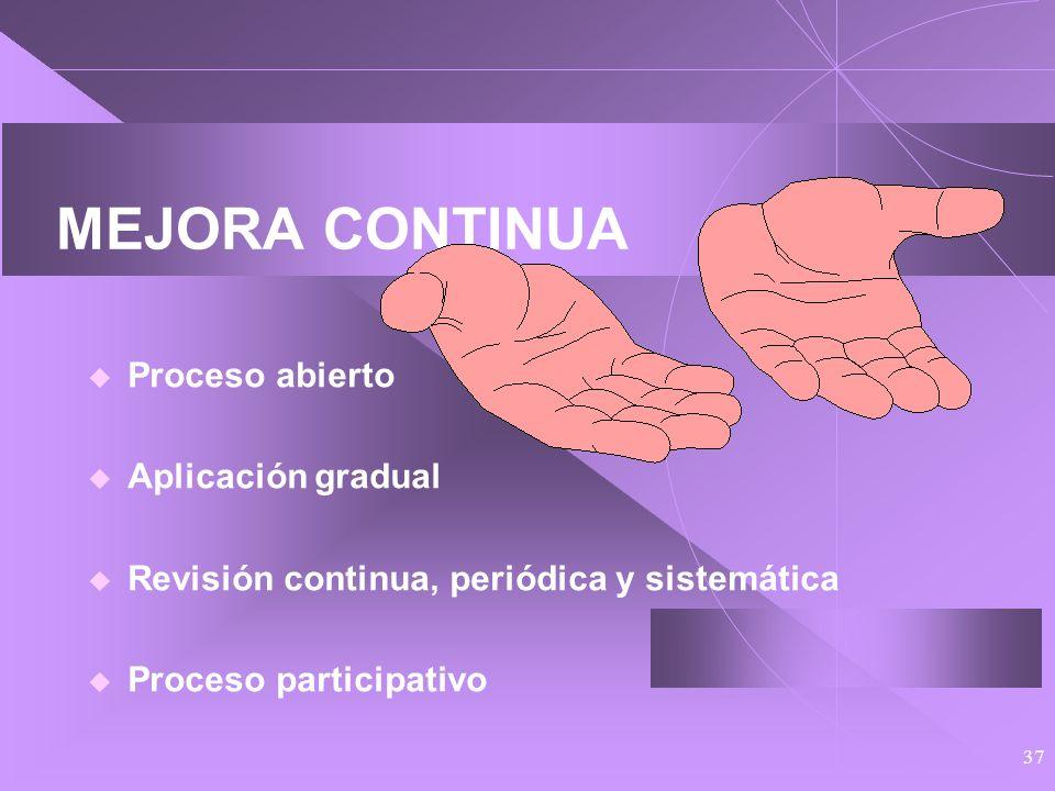 MEJORA CONTINUA Proceso abierto Aplicación gradual