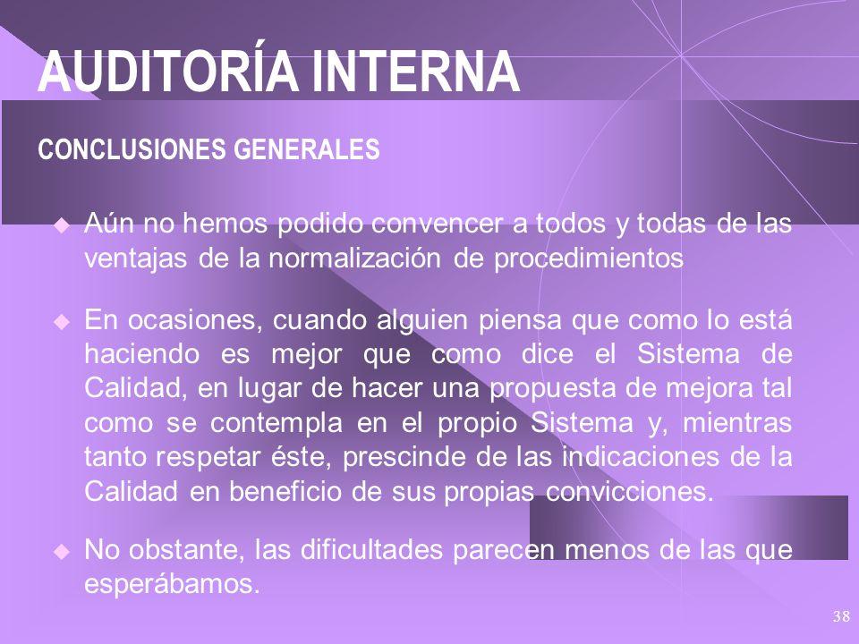 AUDITORÍA INTERNA CONCLUSIONES GENERALES