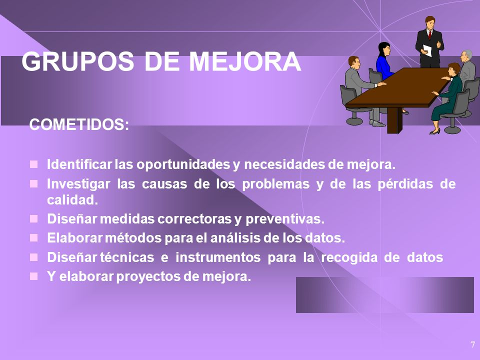 GRUPOS DE MEJORA COMETIDOS: