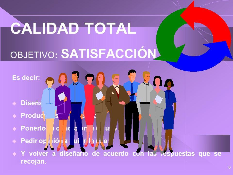 CALIDAD TOTAL OBJETIVO: SATISFACCIÓN