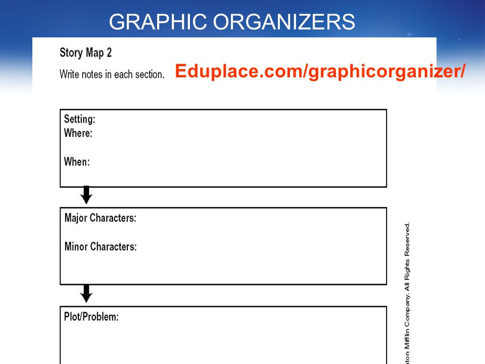 GRAPHIC ORGANIZERS Eduplace.com/graphicorganizer/
