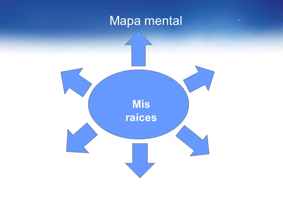 Mapa mental Mis raíces
