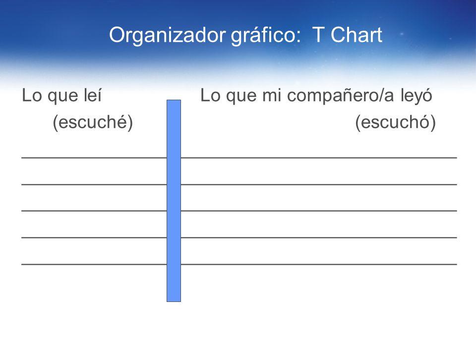 Organizador gráfico: T Chart