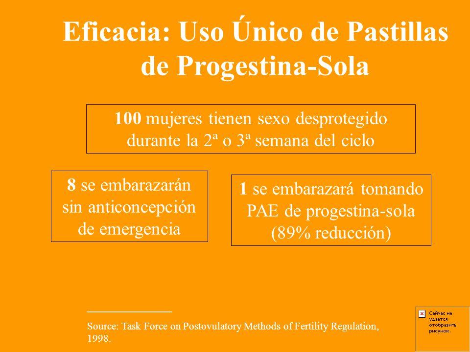 Eficacia: Uso Único de Pastillas de Progestina-Sola