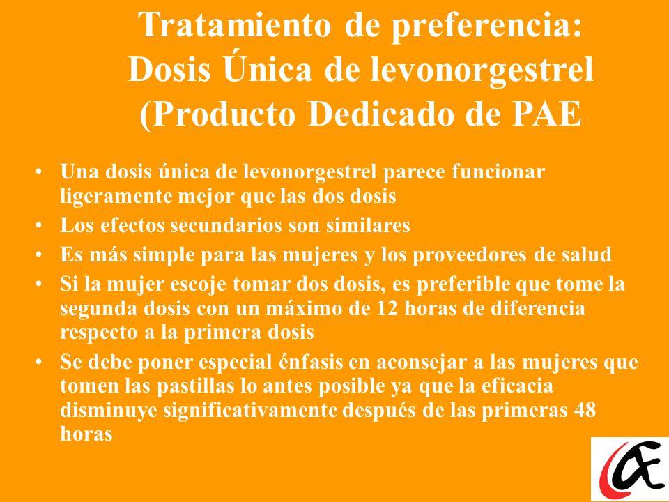 Tratamiento de preferencia: Dosis Única de levonorgestrel (Producto Dedicado de PAE