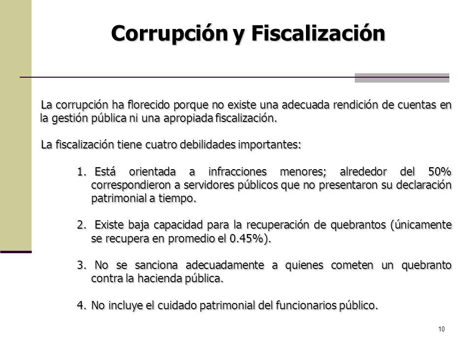 Corrupción y Fiscalización