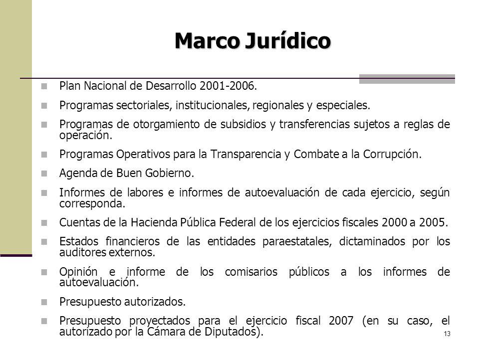 Marco Jurídico Plan Nacional de Desarrollo 2001-2006.