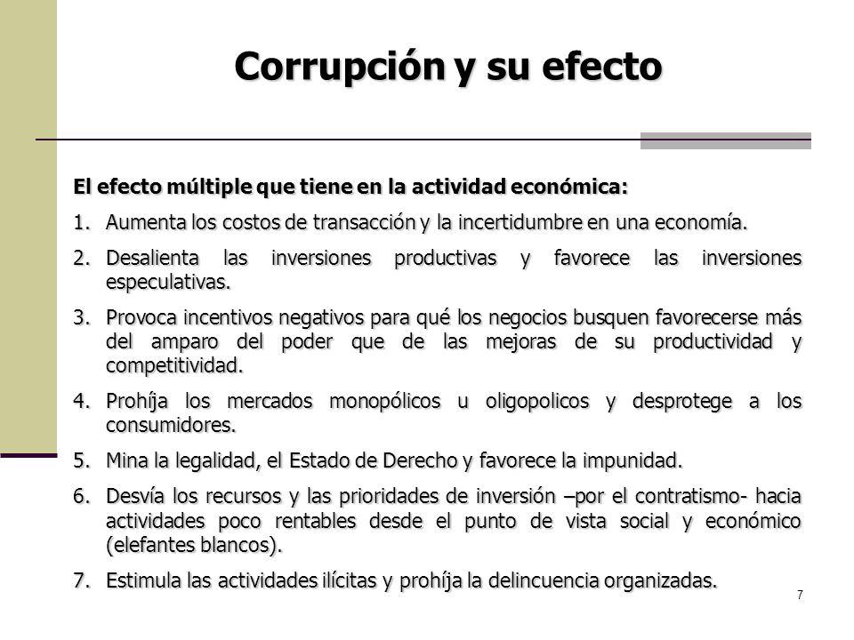 Corrupción y su efecto El efecto múltiple que tiene en la actividad económica: Aumenta los costos de transacción y la incertidumbre en una economía.