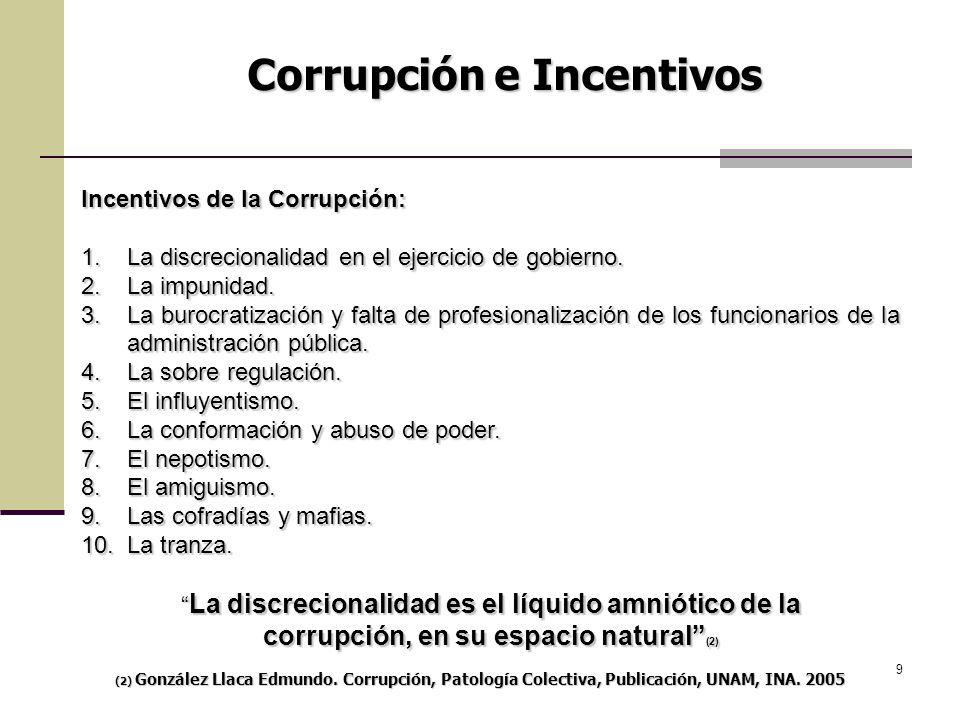 Corrupción e Incentivos corrupción, en su espacio natural (2)