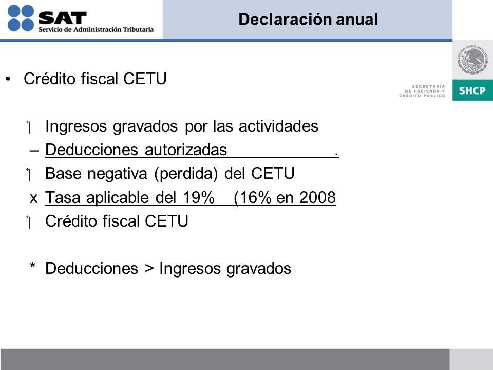 Declaración anual Crédito fiscal CETU. Ingresos gravados por las actividades. Deducciones autorizadas .