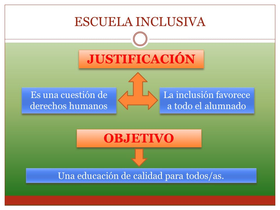 ESCUELA INCLUSIVA JUSTIFICACIÓN OBJETIVO