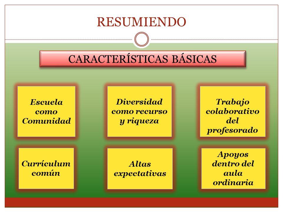 RESUMIENDO CARACTERÍSTICAS BÁSICAS Escuela como Comunidad