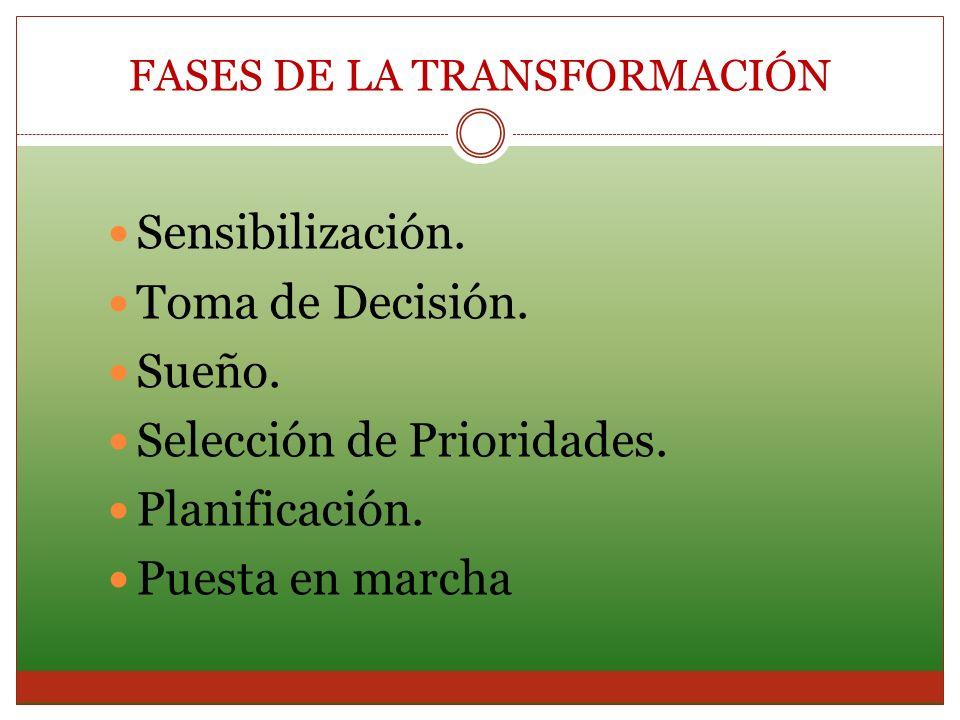 FASES DE LA TRANSFORMACIÓN
