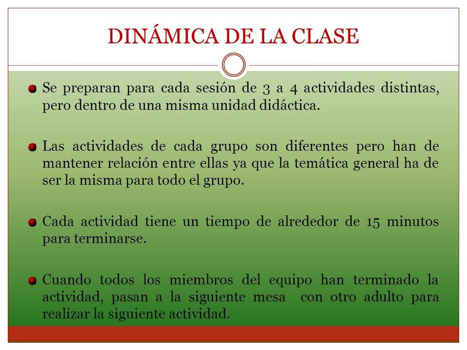 DINÁMICA DE LA CLASE Se preparan para cada sesión de 3 a 4 actividades distintas, pero dentro de una misma unidad didáctica.