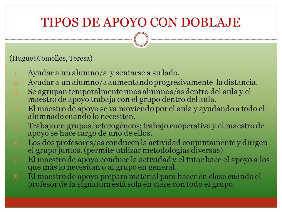 TIPOS DE APOYO CON DOBLAJE