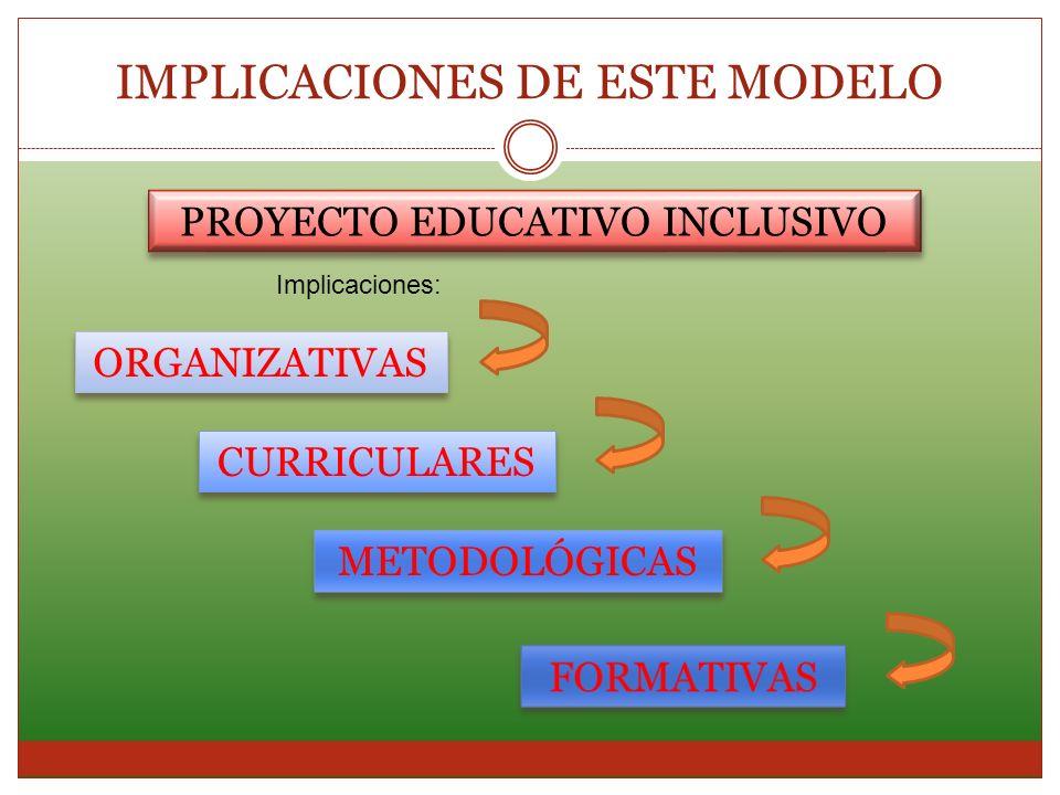 IMPLICACIONES DE ESTE MODELO
