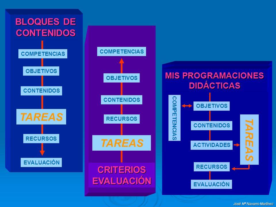 TAREAS TAREAS TAREAS BLOQUES DE CONTENIDOS CRITERIOS EVALUACIÓN