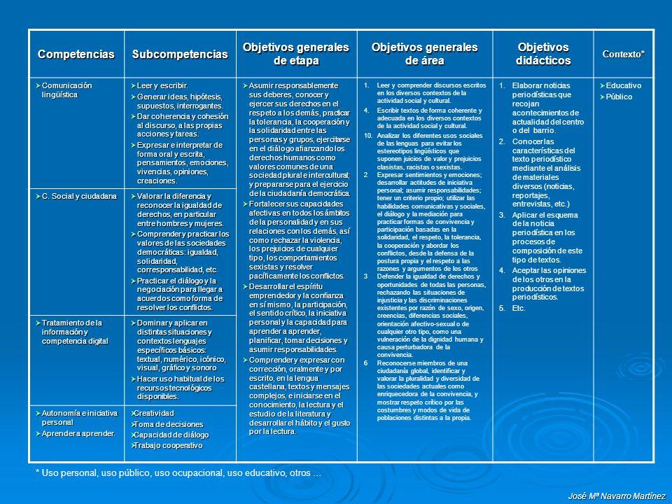 Objetivos generales de etapa Objetivos generales de área