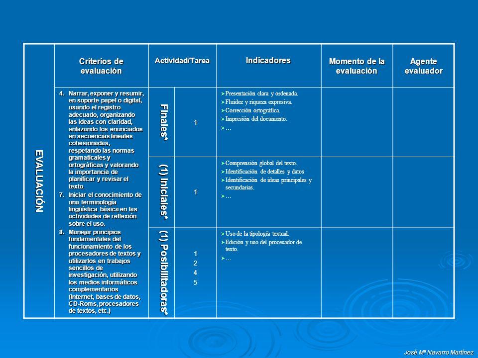 Criterios de evaluación Momento de la evaluación